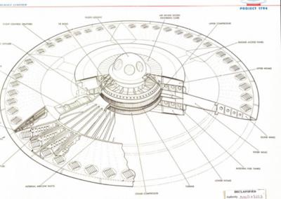 Tesla Flying Saucer